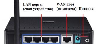 router_porti