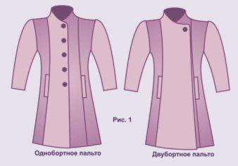 kak-shyti-palto11-525x366