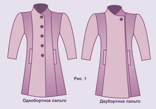 Почему слово пальто не склоняется? фото