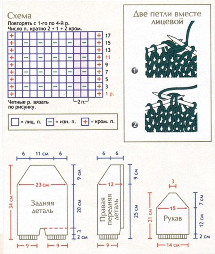 Схема вязания комбинезона на спицах