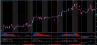 Торговая-стратегия-форекс-«FX-—-M5»