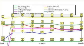 20131027-20131027-grafik-pozicij-v-semonitor1-500x278