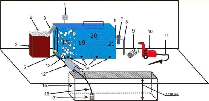 замкнутый цикл водоснабжения