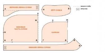 Схема пошива сумки переноски собак
