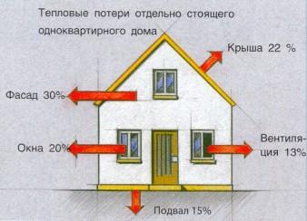 13756_утепление_фасада_деревянного_дома_0