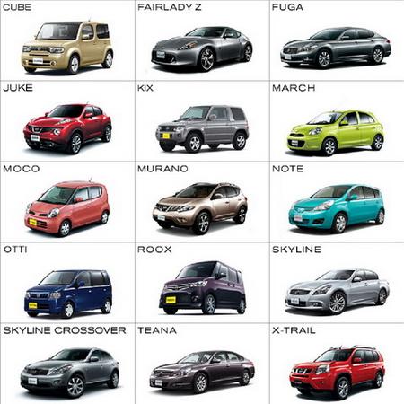 Почему Тойота лучше Ниссана? фото