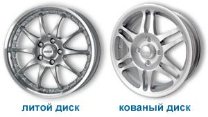 В чем отличие кованных и литых дисков? Какие лучше? фото