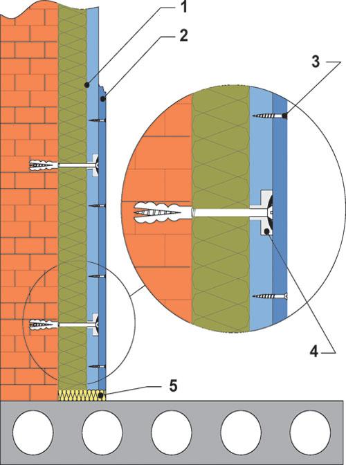 Как применять бескаркасную систему крепления гипсокартона (ГКЛ)? - фото