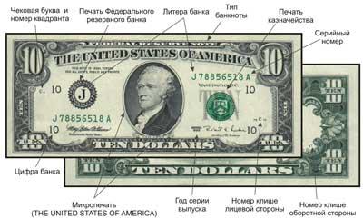 Как отличить подделку 10 долларов? фото
