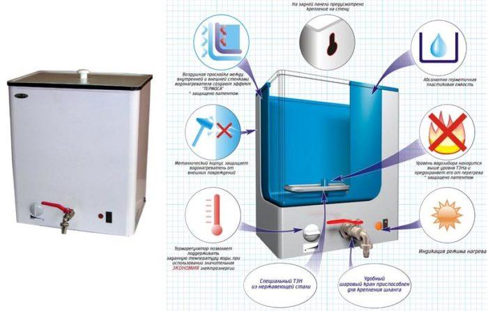 Как выбрать накопительный водонагреватель для дачи? фото