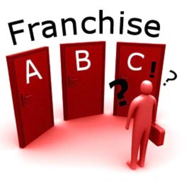 Что лучше: франшиза или готовый бизнес? фото