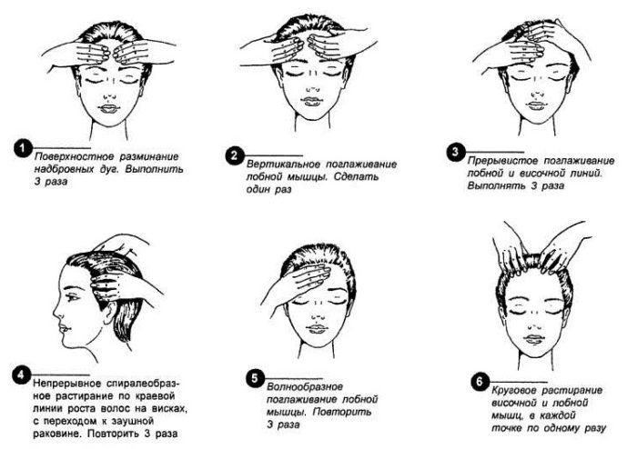 Какой массаж головы делать для роста волос? фото