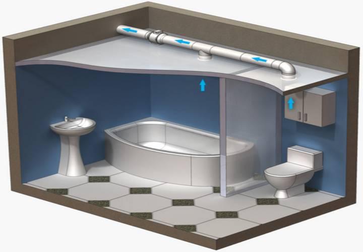 Как сделать вентиляцию в ванной комнате в квартире? фото