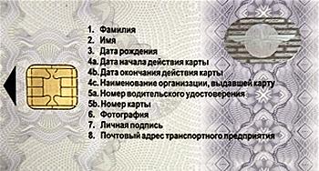 Зачем нужна карта водителя? фото