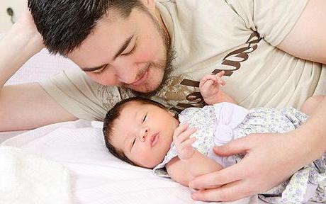 К чему снится мужчина, что родил? фото