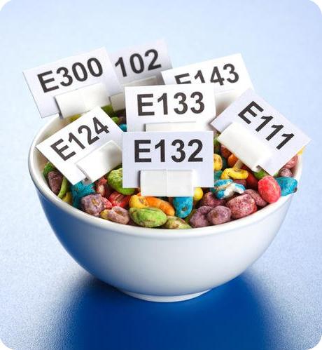 Зачем нужны пищевые добавки? фото