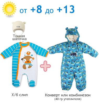 Как одеть ребенка по погоде? фото