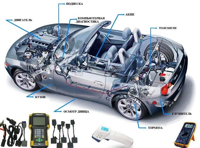Что включает в себя диагностика б/у автомобиля перед покупкой? фото