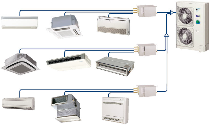 Что такое мультизональная система кондиционирования? фото
