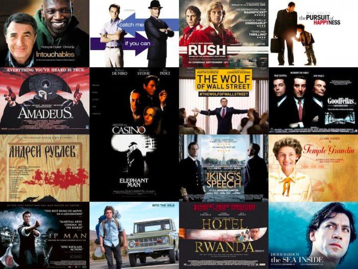 Где посмотреть биографические фильмы онлайн? фото