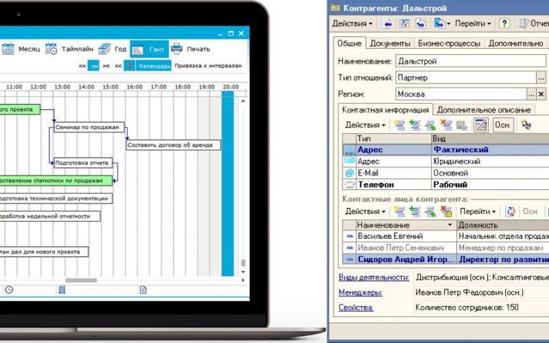 Какие существуют современные инструменты для успешного бизнеса? фото