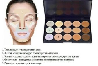 Как пользоваться консилером для лица? фото
