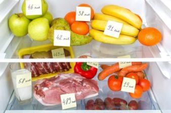 Как правильно считать калории для похудения? фото