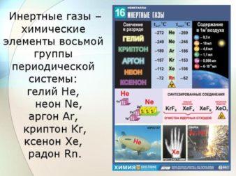 0002-002-Inertnye-gazy-khimicheskie-elementy-vosmoj-gruppy-periodicheskoj1-525x393