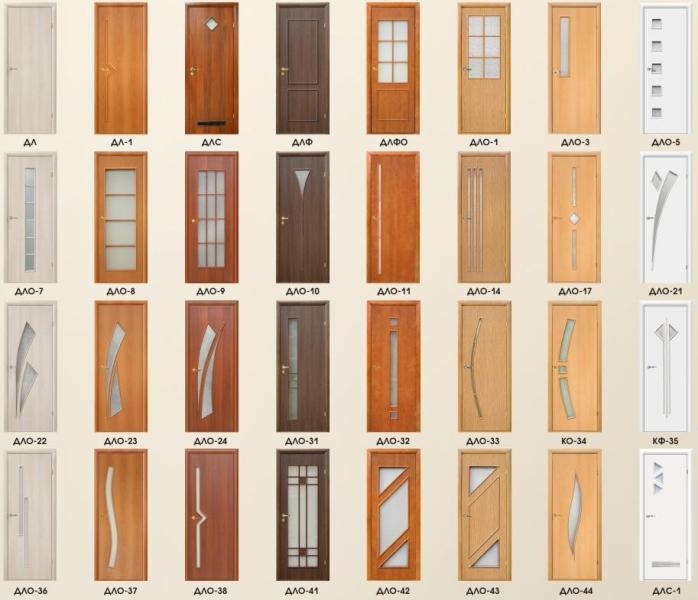 Двери двери