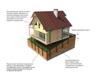 house-sklone